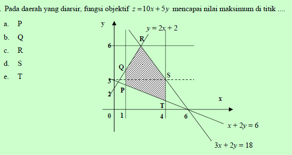 contohProglinear_01