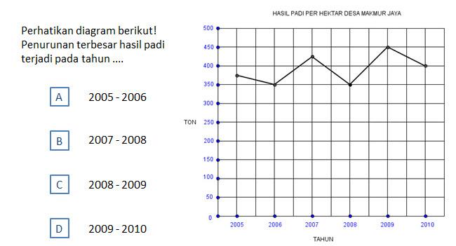 soalno30_2010-2011